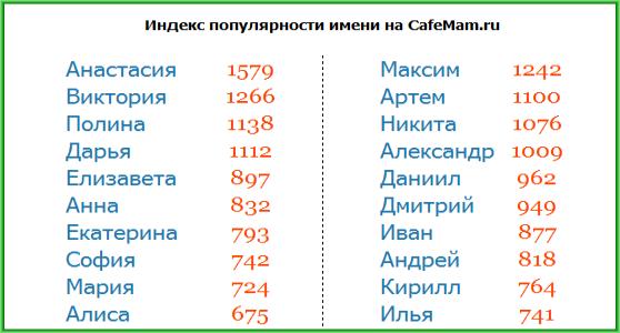 Cafemam.ru - сайт о беременности и родах