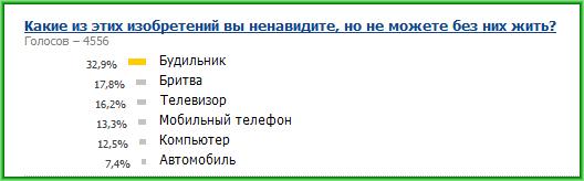 сайт_опросов_sayt_oprosov
