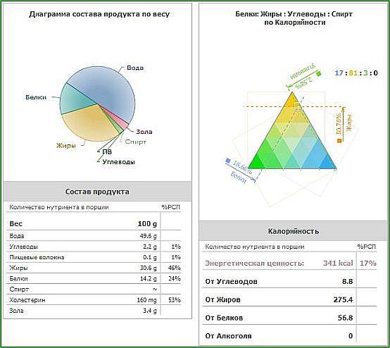 питание_и_здоровье_pitanie_i_zdorove