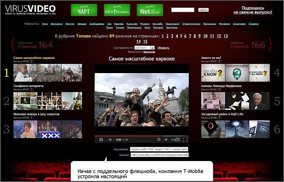 вирусное_видео_virusnoe_video