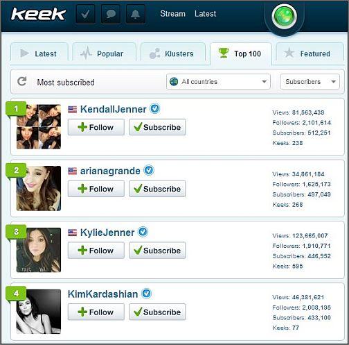 кик_ком_kik_kom_keek_com