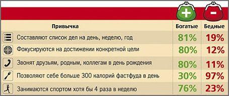 постановка_целей_postanovka_tseley