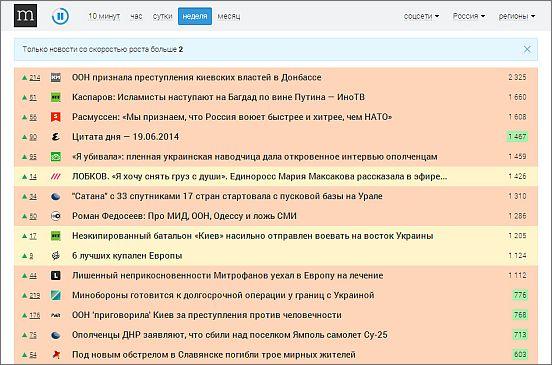 mediametrics-ru-mediametriks-ru